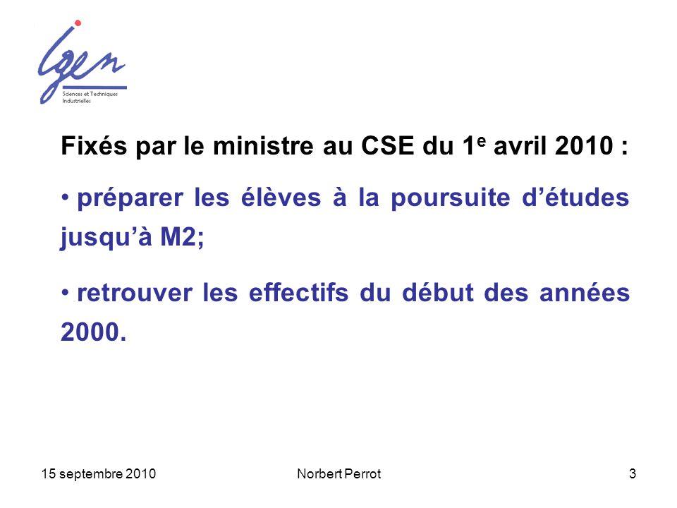 15 septembre 2010Norbert Perrot3 Fixés par le ministre au CSE du 1 e avril 2010 : préparer les élèves à la poursuite détudes jusquà M2; retrouver les