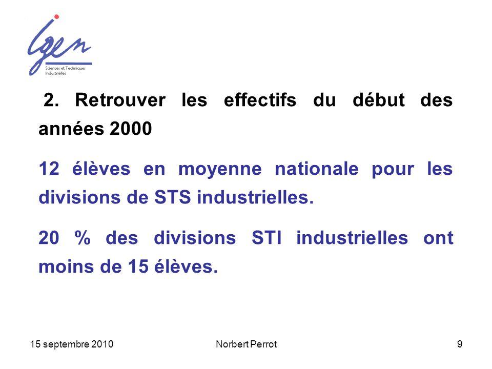 15 septembre 2010Norbert Perrot9 2. Retrouver les effectifs du début des années 2000 12 élèves en moyenne nationale pour les divisions de STS industri