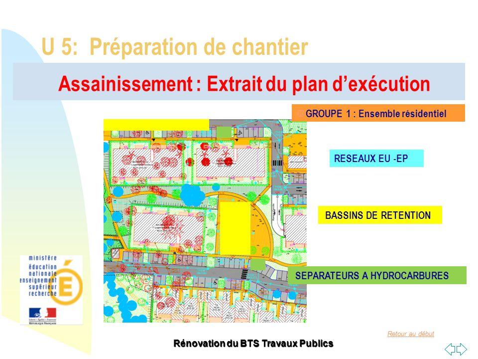 Retour au début Rénovation du BTS Travaux Publics Assainissement : Extrait du plan dexécution U 5: Préparation de chantier GROUPE 1 : Ensemble résiden