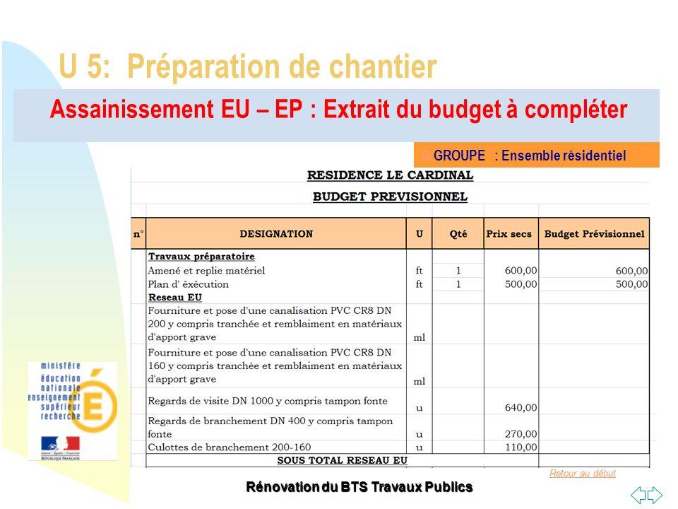 Retour au début Rénovation du BTS Travaux Publics U 5: Préparation de chantier GROUPE : Ensemble résidentiel Assainissement EU – EP : Extrait du budge