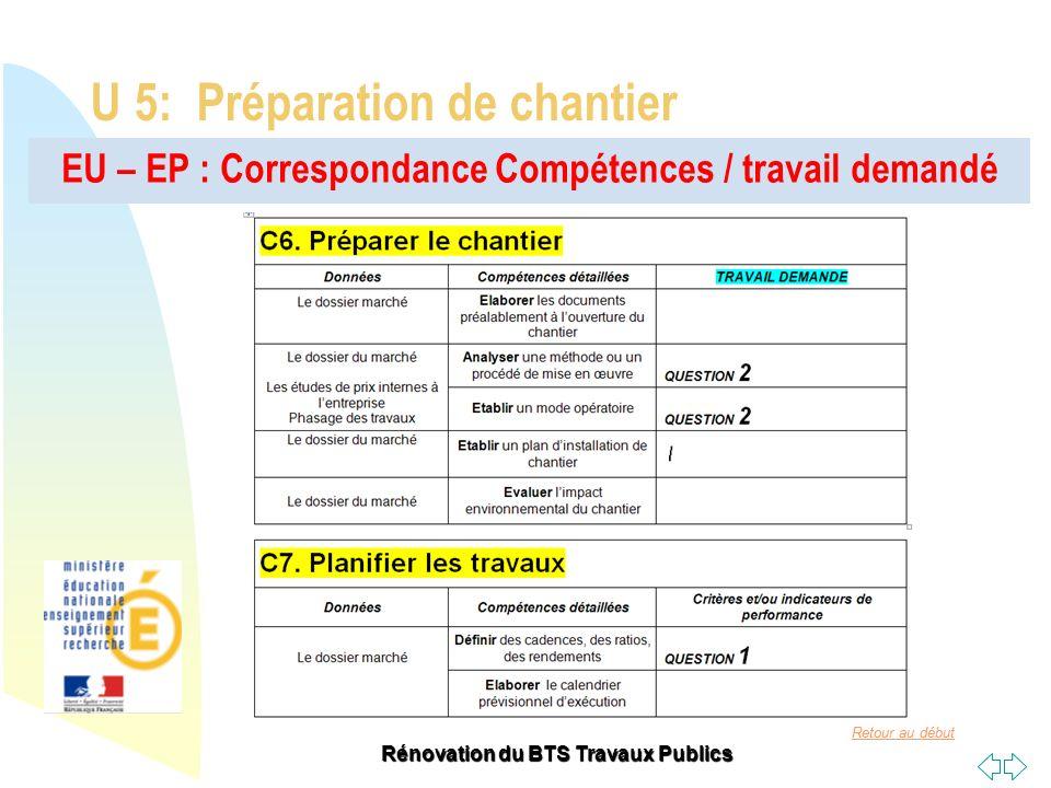 Retour au début Rénovation du BTS Travaux Publics EU – EP : Correspondance Compétences / travail demandé U 5: Préparation de chantier