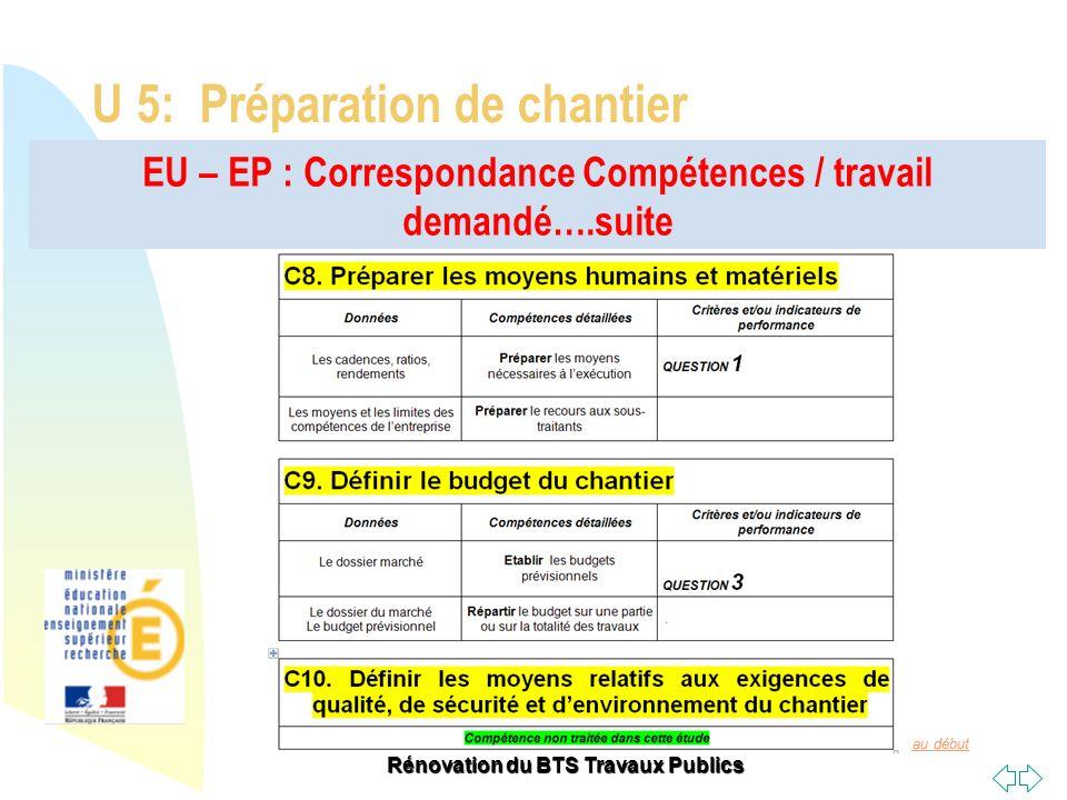 Retour au début Rénovation du BTS Travaux Publics EU – EP : Correspondance Compétences / travail demandé….suite U 5: Préparation de chantier