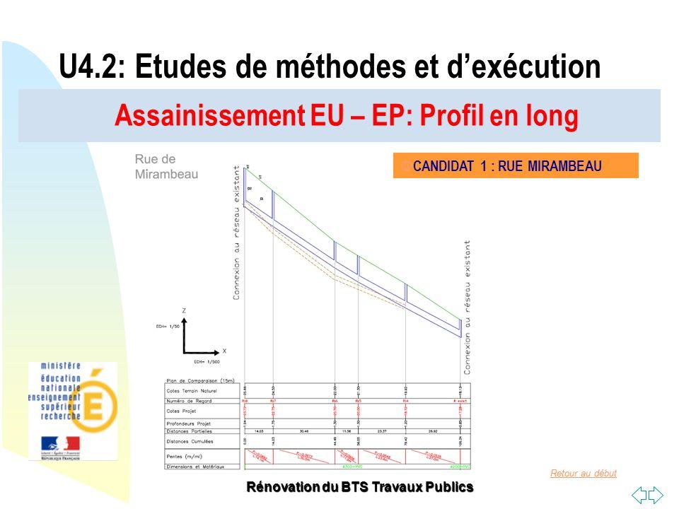 Retour au début Rénovation du BTS Travaux Publics Assainissement EU – EP: Profil en long U4.2: Etudes de méthodes et dexécution CANDIDAT 1 : RUE MIRAM