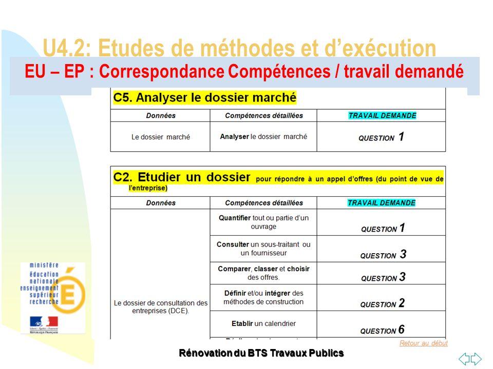 Retour au début Rénovation du BTS Travaux Publics EU – EP : Correspondance Compétences / travail demandé U4.2: Etudes de méthodes et dexécution