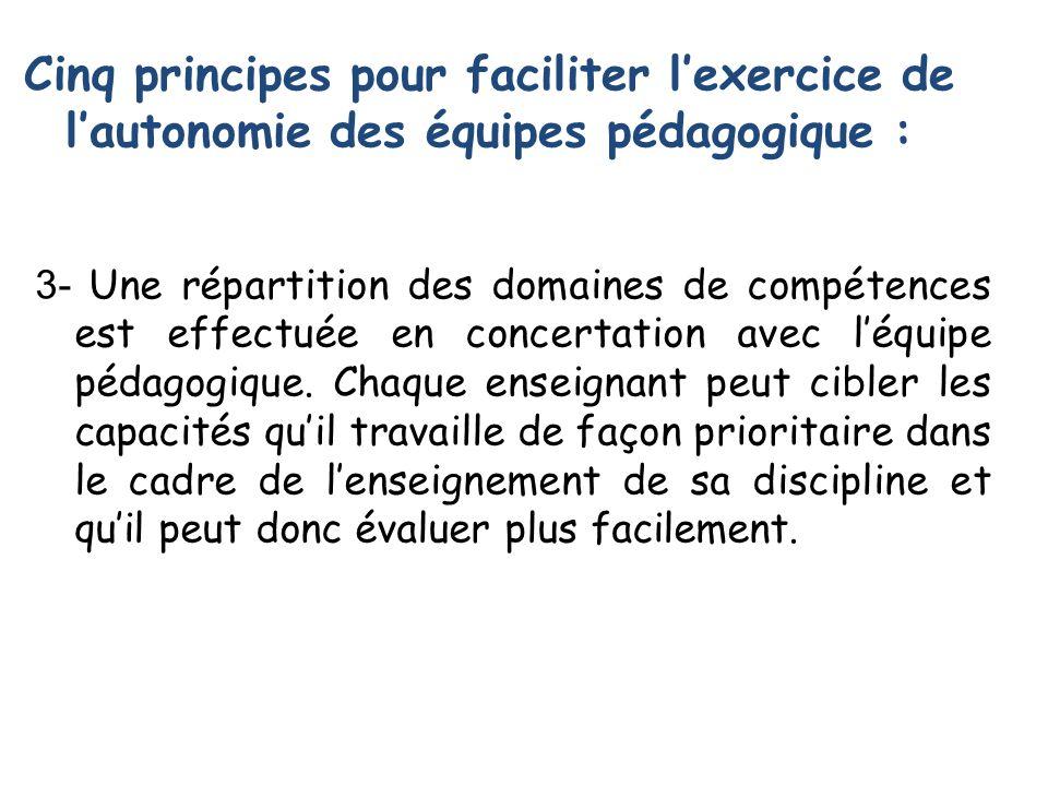 3- Une répartition des domaines de compétences est effectuée en concertation avec léquipe pédagogique.