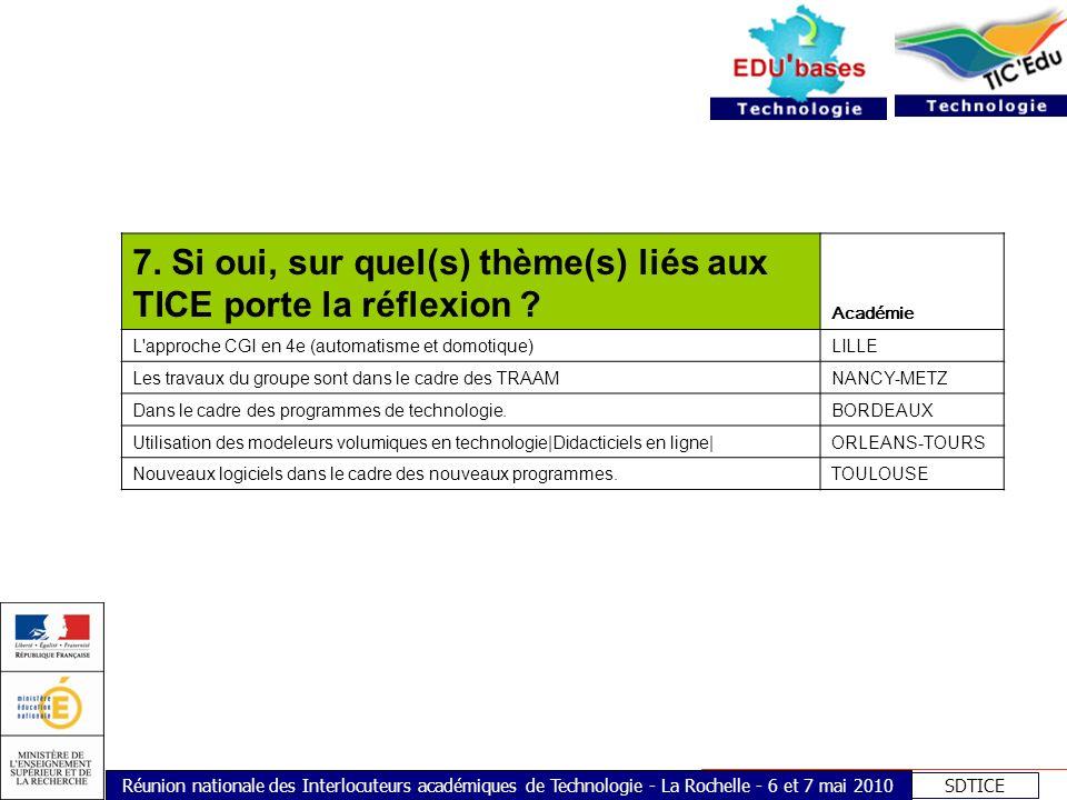 SDTICE Réunion nationale des Interlocuteurs académiques de Technologie - La Rochelle - 6 et 7 mai 2010 7. Si oui, sur quel(s) thème(s) liés aux TICE p
