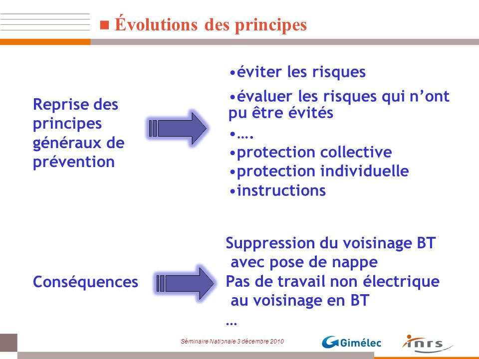 Séminaire Nationale 3 décembre 2010 Évolutions des principes éviter les risques évaluer les risques qui nont pu être évités …. protection collective p