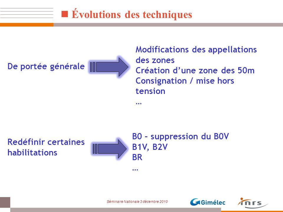 Séminaire Nationale 3 décembre 2010 Évolutions des techniques Modifications des appellations des zones Création dune zone des 50m Consignation / mise
