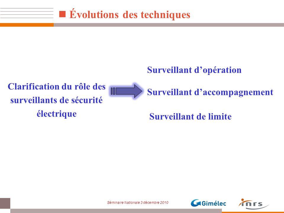 Séminaire Nationale 3 décembre 2010 Évolutions des techniques Clarification du rôle des surveillants de sécurité électrique Surveillant dopération Sur