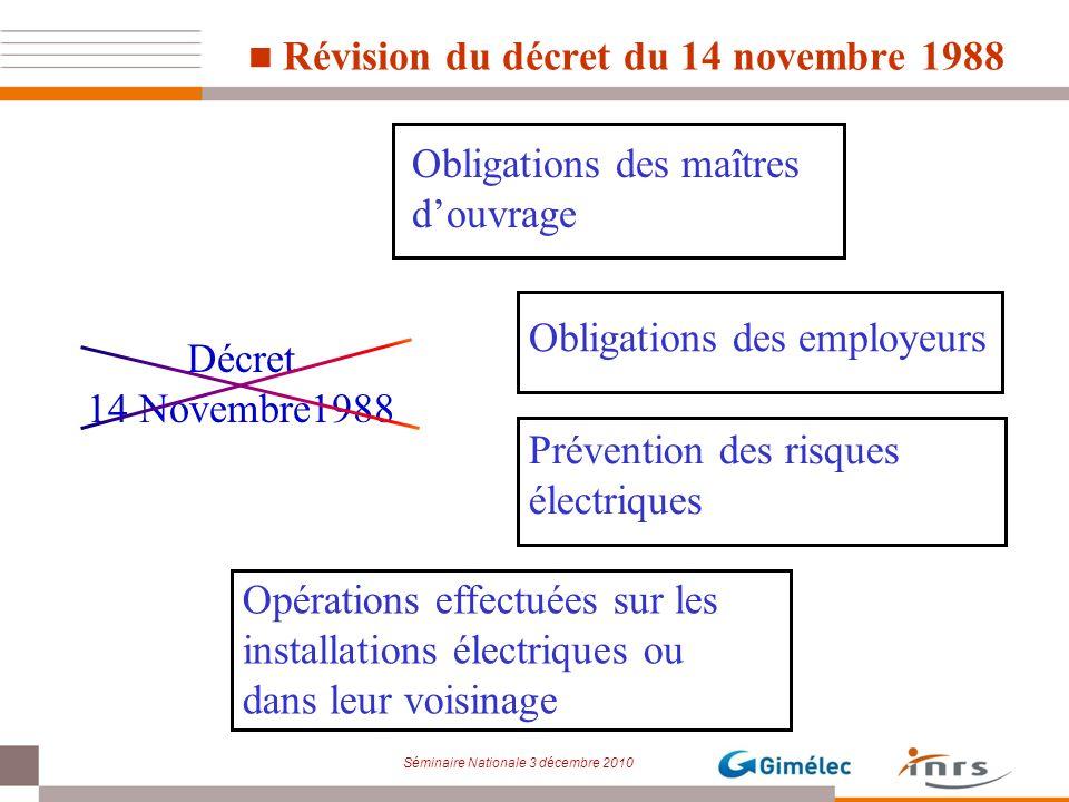 Séminaire Nationale 3 décembre 2010 Révision du décret du 14 novembre 1988 Décret 14 Novembre1988 Obligations des maîtres douvrage Obligations des emp