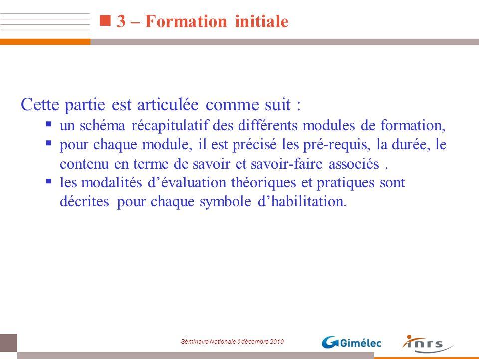 Séminaire Nationale 3 décembre 2010 3 – Formation initiale Cette partie est articulée comme suit : un schéma récapitulatif des différents modules de f