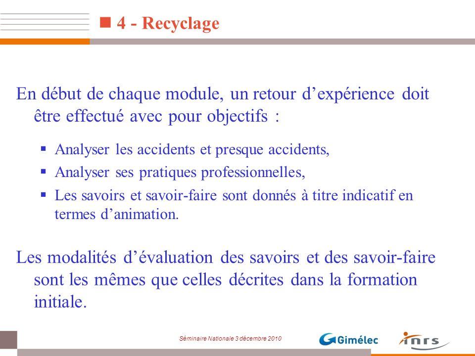 Séminaire Nationale 3 décembre 2010 4 - Recyclage En début de chaque module, un retour dexpérience doit être effectué avec pour objectifs : Analyser l