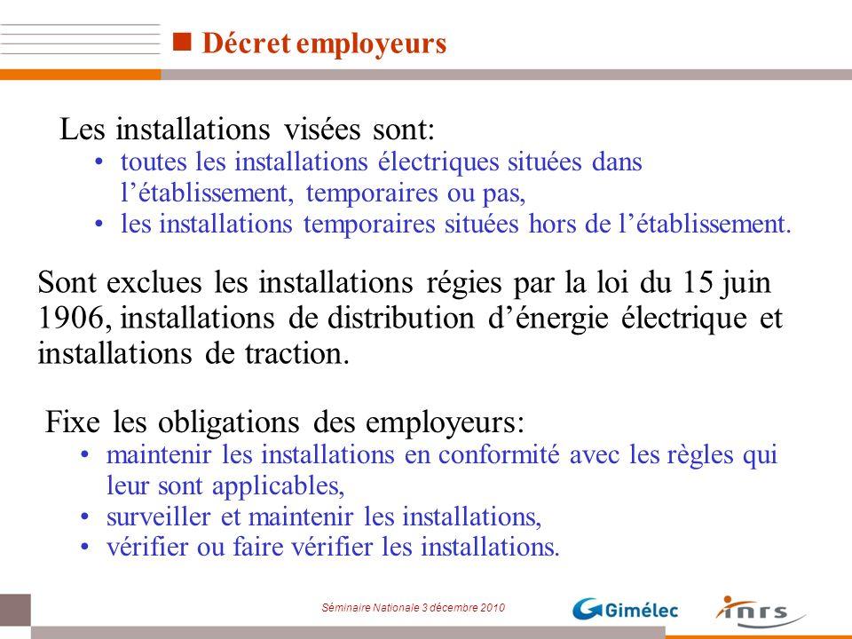 Séminaire Nationale 3 décembre 2010 Décret employeurs Fixe les obligations des employeurs: maintenir les installations en conformité avec les règles q