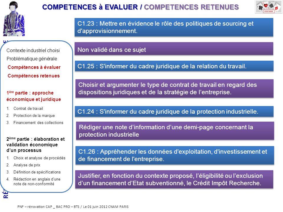 RÉNOVATION DE LA FILIÈRE DES MÉTIERS DE LA MODE PNF – rénovation CAP _ BAC PRO – BTS / Le 01 juin 2012 CNAM PARIS COMPETENCES à EVALUER / COMPETENCES
