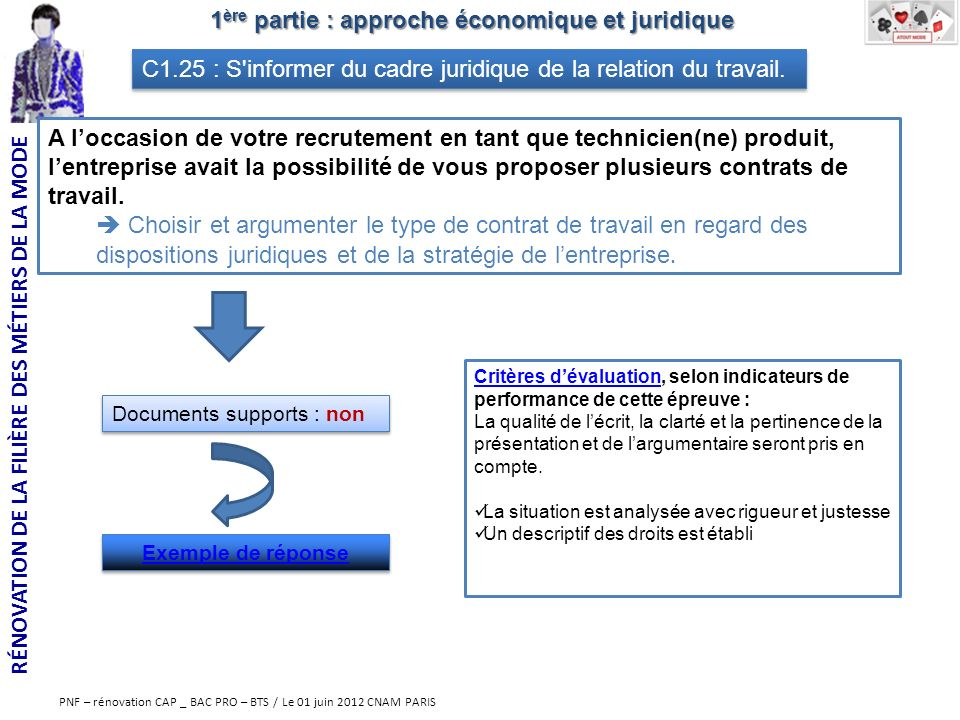 RÉNOVATION DE LA FILIÈRE DES MÉTIERS DE LA MODE PNF – rénovation CAP _ BAC PRO – BTS / Le 01 juin 2012 CNAM PARIS C1.25 : S'informer du cadre juridiqu