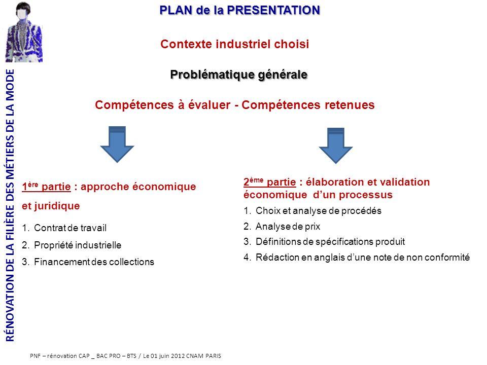 RÉNOVATION DE LA FILIÈRE DES MÉTIERS DE LA MODE PNF – rénovation CAP _ BAC PRO – BTS / Le 01 juin 2012 CNAM PARIS CONTEXTE INDUSTRIEL CHOISI