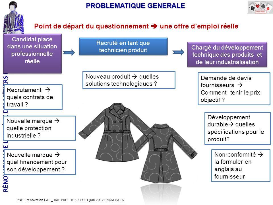 RÉNOVATION DE LA FILIÈRE DES MÉTIERS DE LA MODE PNF – rénovation CAP _ BAC PRO – BTS / Le 01 juin 2012 CNAM PARIS PROBLEMATIQUE GENERALE Candidat plac