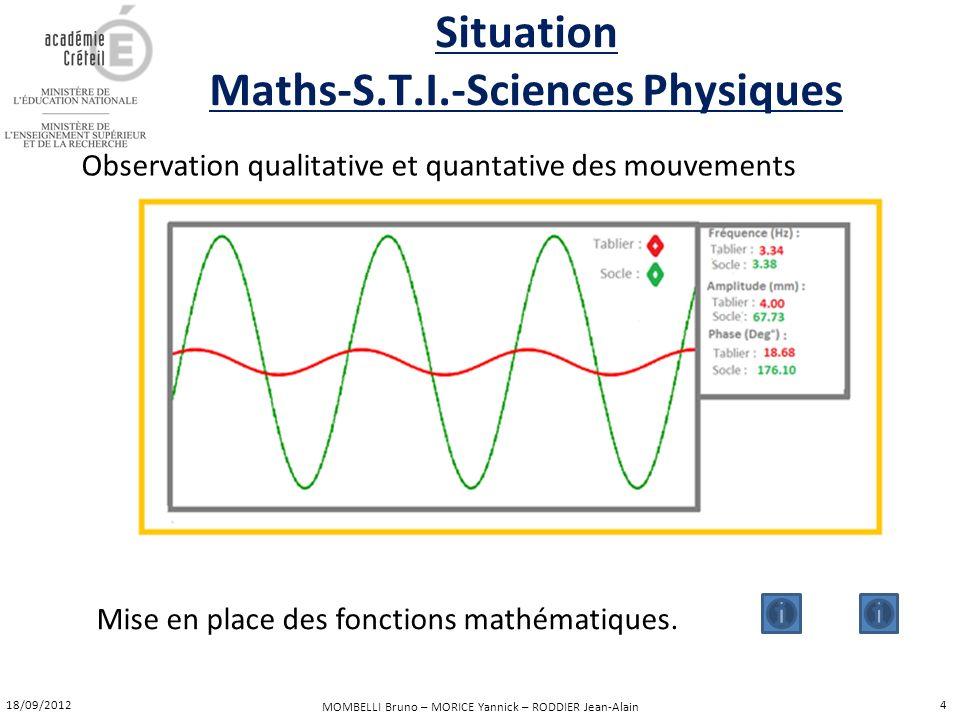 MOMBELLI Bruno – MORICE Yannick – RODDIER Jean-Alain Mise en place des fonctions mathématiques. Observation qualitative et quantative des mouvements 1