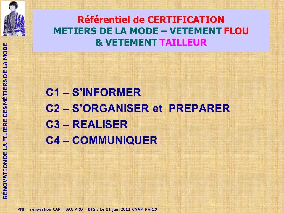 Référentiel de CERTIFICATION METIERS DE LA MODE – VETEMENT FLOU & VETEMENT TAILLEUR C1 – SINFORMER C2 – SORGANISER et PREPARER C3 – REALISER C4 – COMMUNIQUER PNF – rénovation CAP _ BAC PRO – BTS / Le 01 juin 2012 CNAM PARIS RÉNOVATION DE LA FILIÈRE DES MÉTIERS DE LA MODE