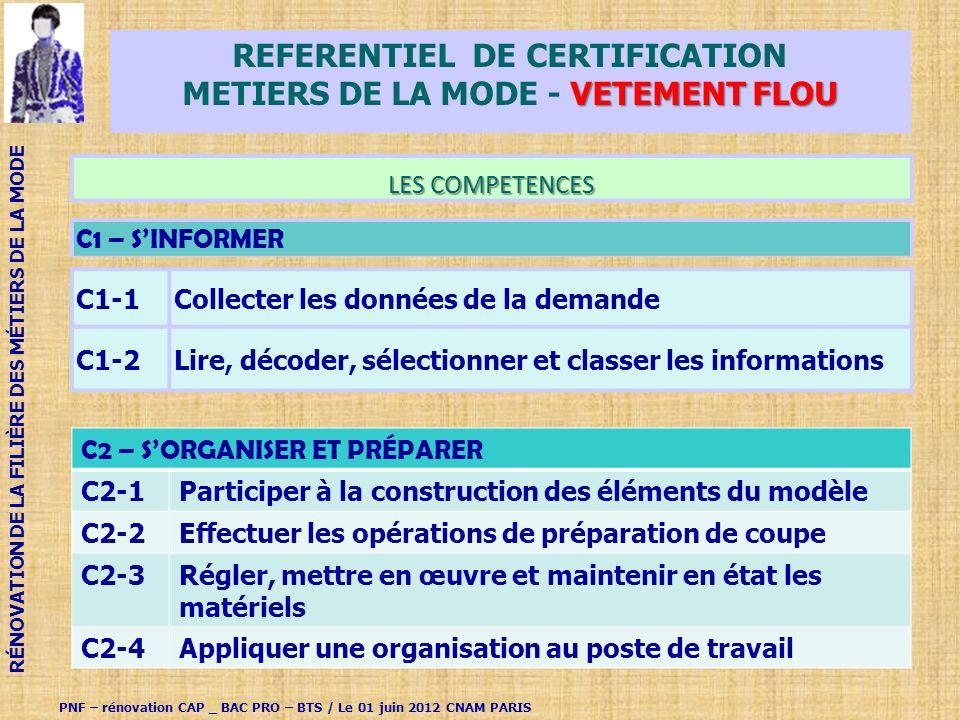 VETEMENT FLOU REFERENTIEL DE CERTIFICATION METIERS DE LA MODE - VETEMENT FLOU LES COMPETENCES C1 – SINFORMER C1-1Collecter les données de la demande C1-2 Lire, décoder, sélectionner et classer les informations C2 – SORGANISER ET PRÉPARER C2-1Participer à la construction des éléments du modèle C2-2Effectuer les opérations de préparation de coupe C2-3Régler, mettre en œuvre et maintenir en état les matériels C2-4Appliquer une organisation au poste de travail PNF – rénovation CAP _ BAC PRO – BTS / Le 01 juin 2012 CNAM PARIS RÉNOVATION DE LA FILIÈRE DES MÉTIERS DE LA MODE