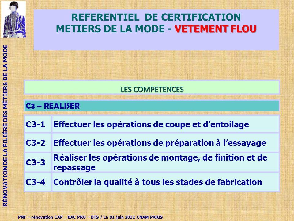 VETEMENT FLOU REFERENTIEL DE CERTIFICATION METIERS DE LA MODE - VETEMENT FLOU LES COMPETENCES C3 – REALISER C3-1Effectuer les opérations de coupe et dentoilage C3-2Effectuer les opérations de préparation à lessayage C3-3 Réaliser les opérations de montage, de finition et de repassage C3-4Contrôler la qualité à tous les stades de fabrication PNF – rénovation CAP _ BAC PRO – BTS / Le 01 juin 2012 CNAM PARIS RÉNOVATION DE LA FILIÈRE DES MÉTIERS DE LA MODE