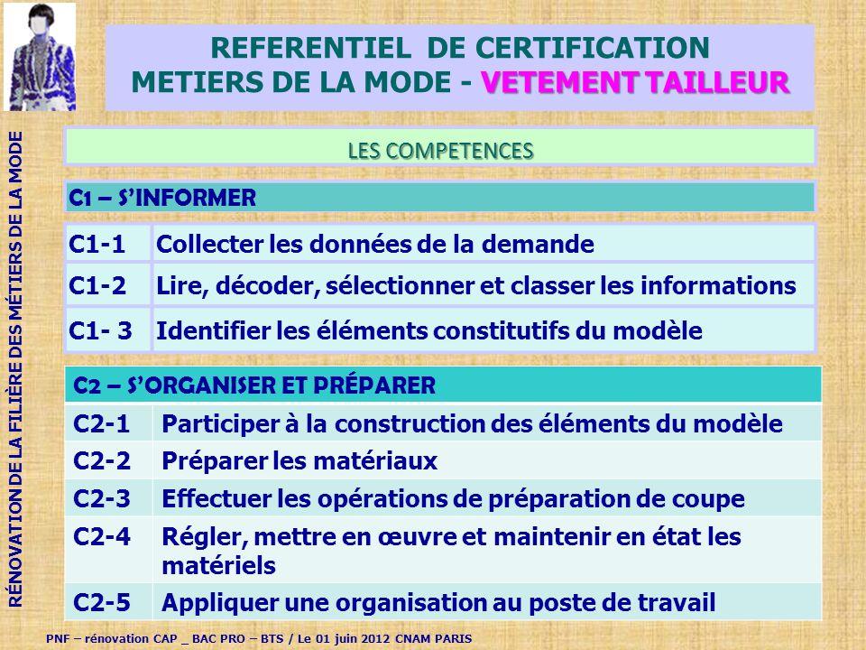 VETEMENT TAILLEUR REFERENTIEL DE CERTIFICATION METIERS DE LA MODE - VETEMENT TAILLEUR LES COMPETENCES C1 – SINFORMER C1-1Collecter les données de la demande C1-2 Lire, décoder, sélectionner et classer les informations C1- 3Identifier les éléments constitutifs du modèle C2 – SORGANISER ET PRÉPARER C2-1Participer à la construction des éléments du modèle C2-2Préparer les matériaux C2-3Effectuer les opérations de préparation de coupe C2-4Régler, mettre en œuvre et maintenir en état les matériels C2-5Appliquer une organisation au poste de travail PNF – rénovation CAP _ BAC PRO – BTS / Le 01 juin 2012 CNAM PARIS RÉNOVATION DE LA FILIÈRE DES MÉTIERS DE LA MODE