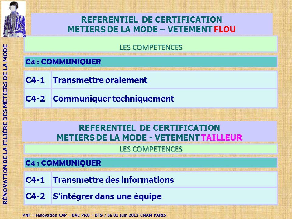 REFERENTIEL DE CERTIFICATION METIERS DE LA MODE – VETEMENT FLOU LES COMPETENCES C4 : COMMUNIQUER C4-1Transmettre oralement C4-2Communiquer techniquement PNF – rénovation CAP _ BAC PRO – BTS / Le 01 juin 2012 CNAM PARIS RÉNOVATION DE LA FILIÈRE DES MÉTIERS DE LA MODE LES COMPETENCES C4 : COMMUNIQUER C4-1Transmettre des informations C4-2Sintégrer dans une équipe REFERENTIEL DE CERTIFICATION METIERS DE LA MODE - VETEMENT TAILLEUR
