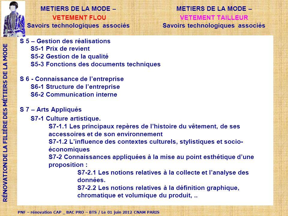 PNF – rénovation CAP _ BAC PRO – BTS / Le 01 juin 2012 CNAM PARIS METIERS DE LA MODE – VETEMENT FLOU Savoirs technologiques associés S 5 – Gestion des réalisations S5-1 Prix de revient S5-2 Gestion de la qualité S5-3 Fonctions des documents techniques S 6 - Connaissance de lentreprise S6-1 Structure de lentreprise S6-2 Communication interne S 7 – Arts Appliqués S7-1 Culture artistique.