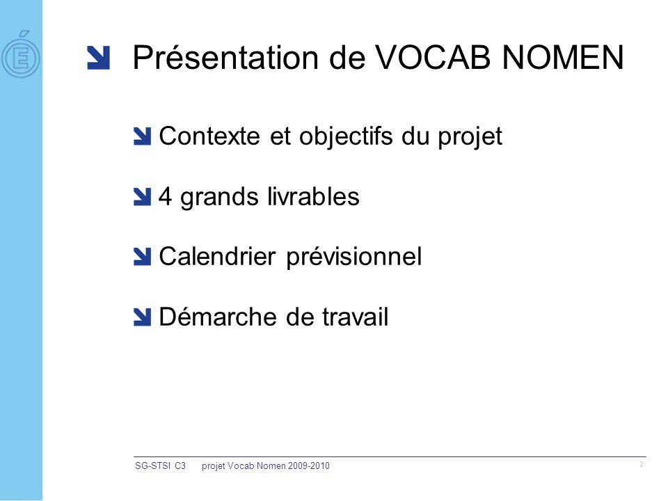 Présentation de VOCAB NOMEN Contexte et objectifs du projet 4 grands livrables Calendrier prévisionnel Démarche de travail SG-STSI C3projet Vocab Nomen 2009-2010 2