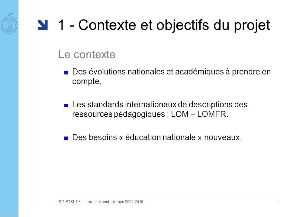 3 1 - Contexte et objectifs du projet Le contexte Des évolutions nationales et académiques à prendre en compte, Les standards internationaux de descriptions des ressources pédagogiques : LOM – LOMFR.