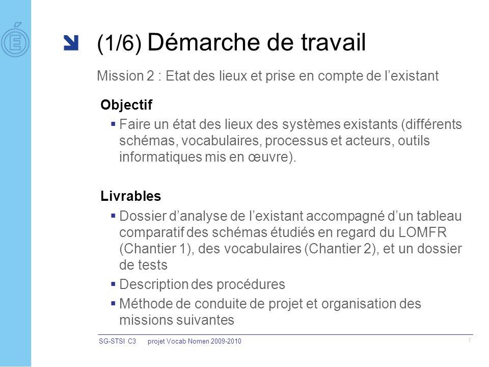 SG-STSI C3projet Vocab Nomen 2009-2010 7 (1/6) Démarche de travail Mission 2 : Etat des lieux et prise en compte de lexistant Objectif Faire un état des lieux des systèmes existants (différents schémas, vocabulaires, processus et acteurs, outils informatiques mis en œuvre).