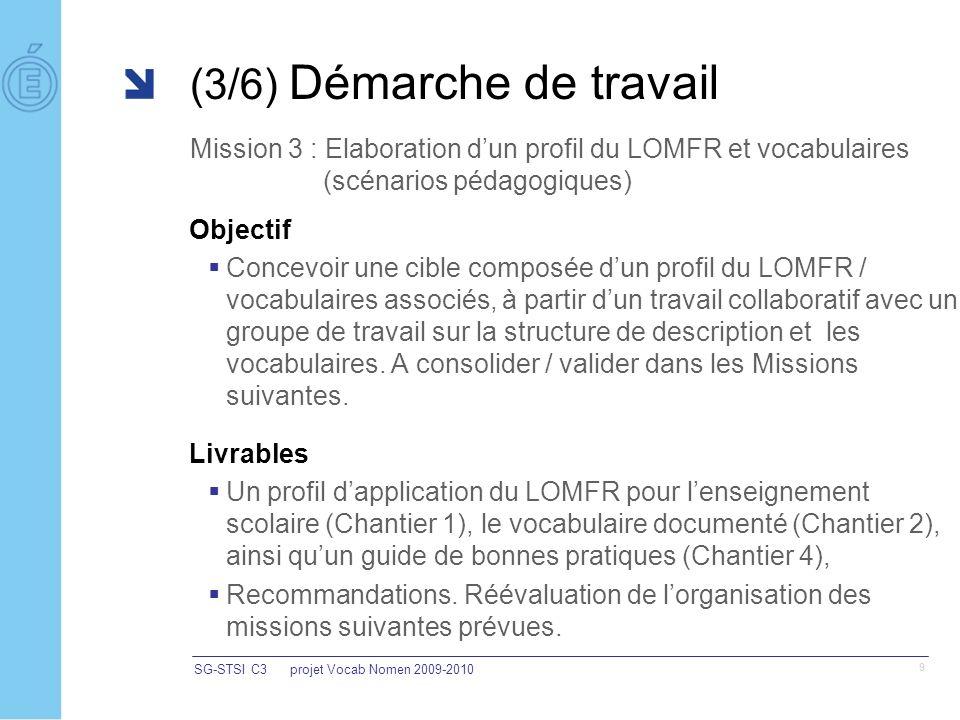 SG-STSI C3projet Vocab Nomen 2009-2010 9 (3/6) Démarche de travail Mission 3 : Elaboration dun profil du LOMFR et vocabulaires (scénarios pédagogiques) Objectif Concevoir une cible composée dun profil du LOMFR / vocabulaires associés, à partir dun travail collaboratif avec un groupe de travail sur la structure de description et les vocabulaires.