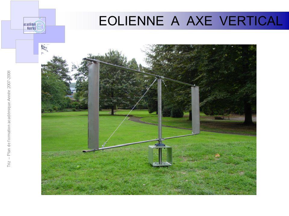 EOLIENNE A AXE VERTICAL Triz – Plan de formation académique Année 2007-2008