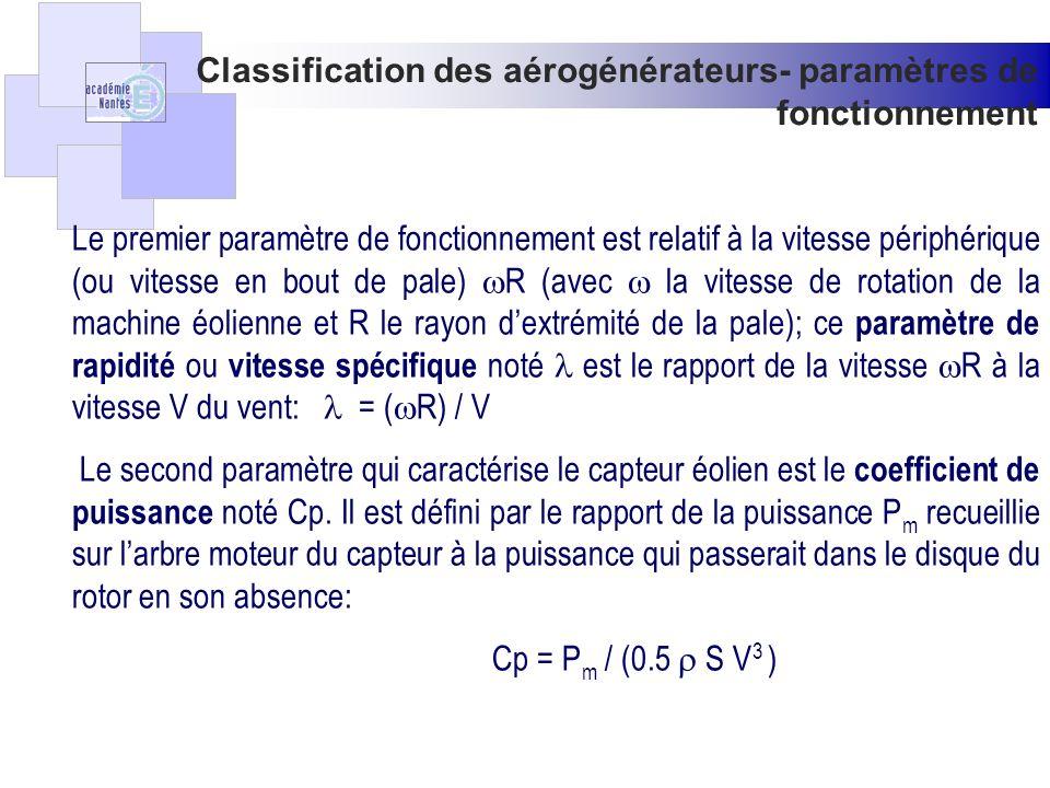 Classification des aérogénérateurs- paramètres de fonctionnement Lensemble des professeurs de STI du domaine de la conception et de la fabrication doi