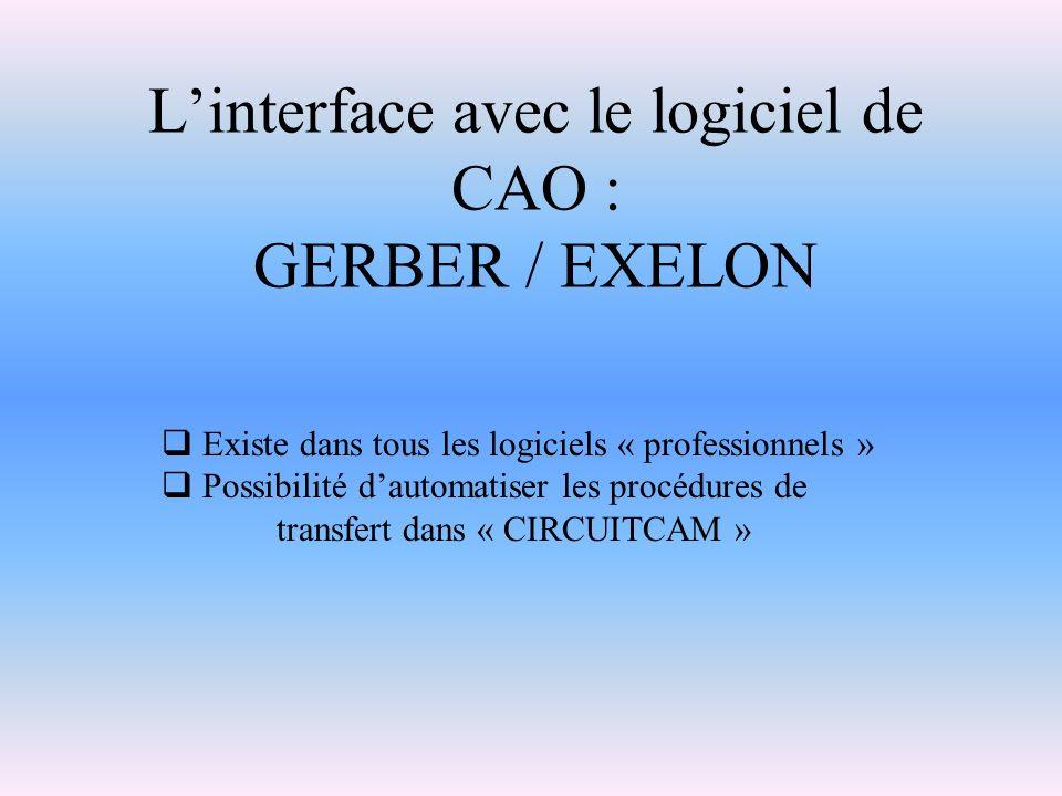 Linterface avec le logiciel de CAO : GERBER / EXELON Existe dans tous les logiciels « professionnels » Possibilité dautomatiser les procédures de tran