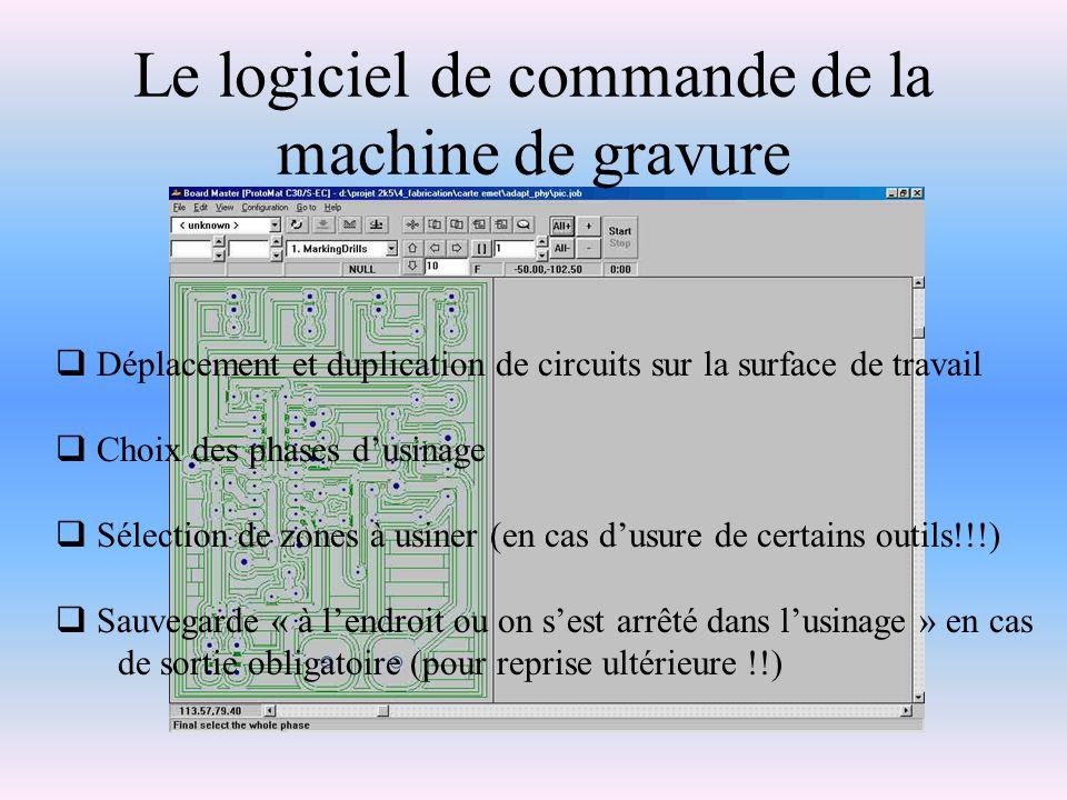 Le logiciel de commande de la machine de gravure Déplacement et duplication de circuits sur la surface de travail Choix des phases dusinage Sélection