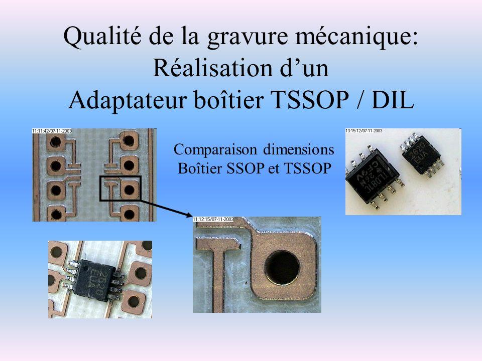 Comparaison dimensions Boîtier SSOP et TSSOP Qualité de la gravure mécanique: Réalisation dun Adaptateur boîtier TSSOP / DIL