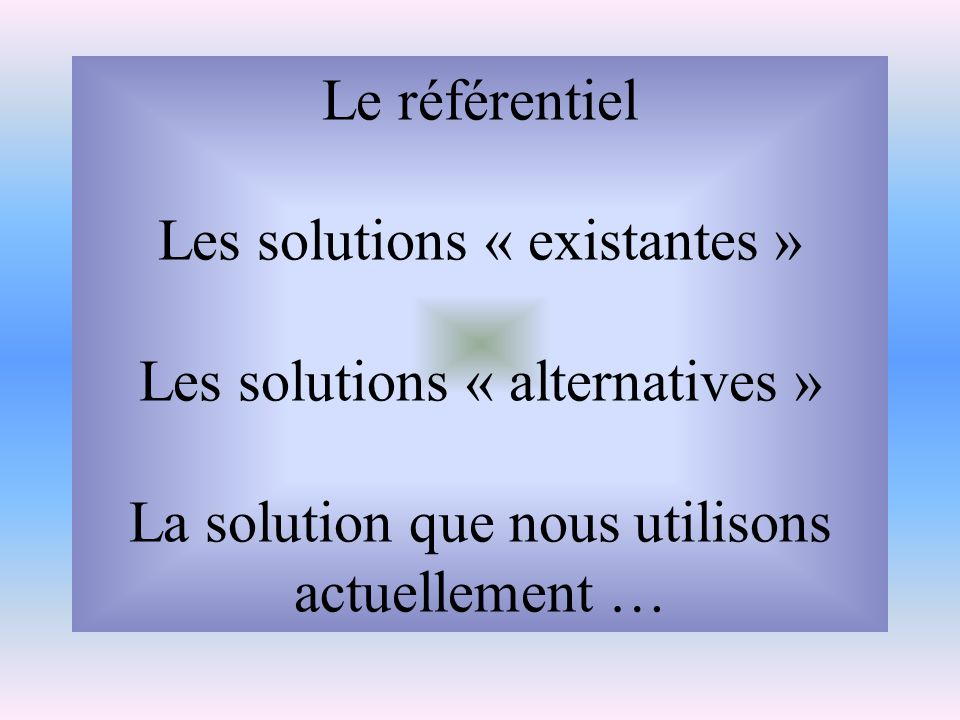Le référentiel Les solutions « existantes » Les solutions « alternatives » La solution que nous utilisons actuellement …