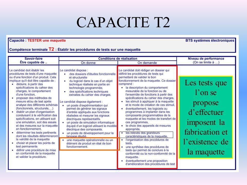 CAPACITE T2 Les tests que lon se propose deffectuer imposent la fabrication et lexistence de la maquette