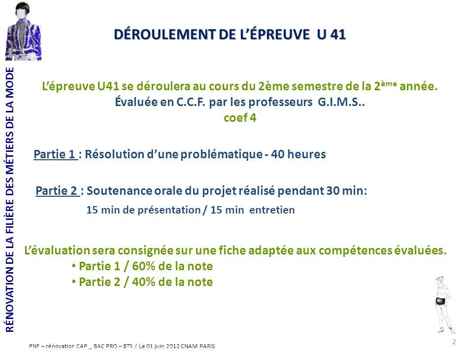 RÉNOVATION DE LA FILIÈRE DES MÉTIERS DE LA MODE PNF – rénovation CAP _ BAC PRO – BTS / Le 01 juin 2012 CNAM PARIS Partie 1 : Résolution dune problémat