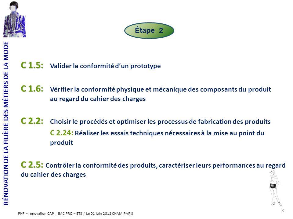 RÉNOVATION DE LA FILIÈRE DES MÉTIERS DE LA MODE PNF – rénovation CAP _ BAC PRO – BTS / Le 01 juin 2012 CNAM PARIS C 1.5: C 1.6: C 2.2: C 2.5: C 1.5: V