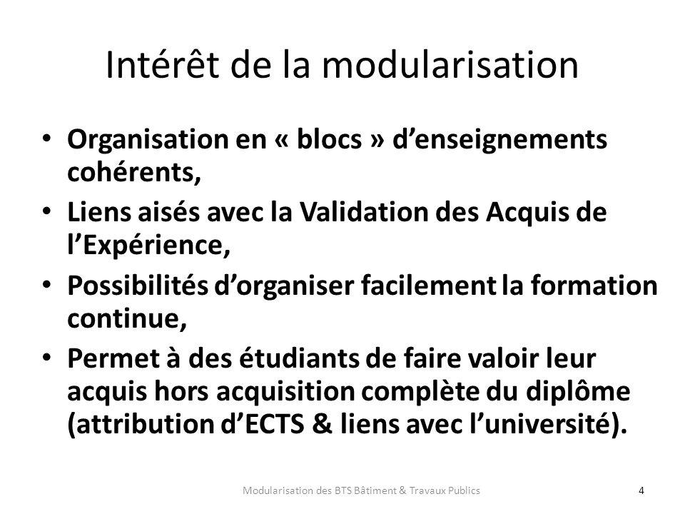 Intérêt de la modularisation Organisation en « blocs » denseignements cohérents, Liens aisés avec la Validation des Acquis de lExpérience, Possibilité