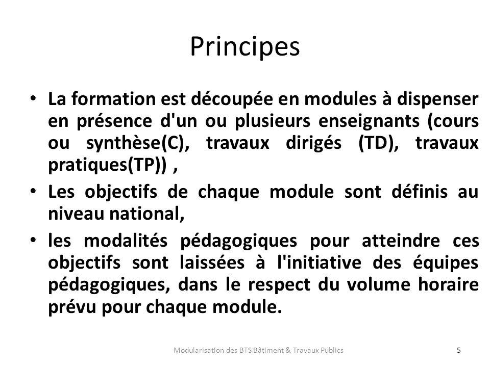 Principes La formation est découpée en modules à dispenser en présence d'un ou plusieurs enseignants (cours ou synthèse(C), travaux dirigés (TD), trav
