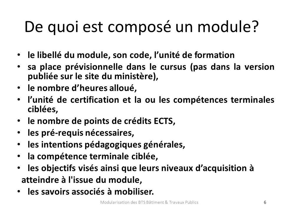 De quoi est composé un module? le libellé du module, son code, lunité de formation sa place prévisionnelle dans le cursus (pas dans la version publiée