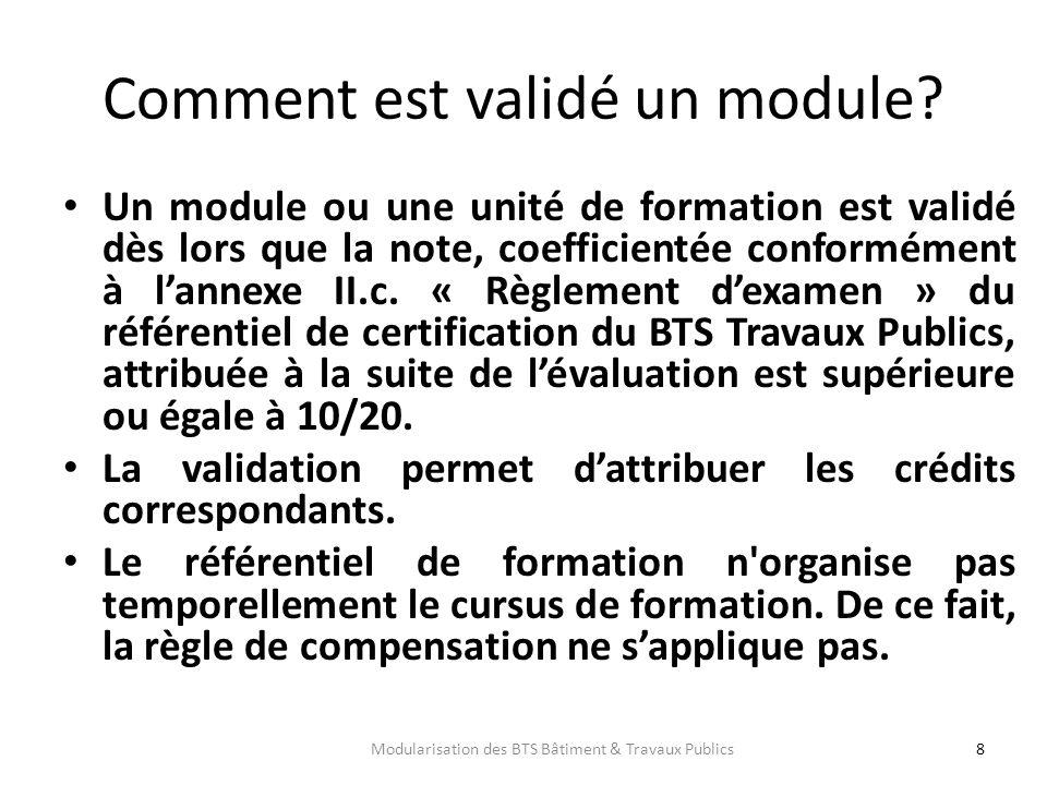 Comment est validé un module? Un module ou une unité de formation est validé dès lors que la note, coefficientée conformément à lannexe II.c. « Règlem