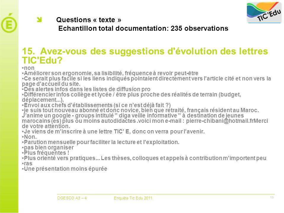 DGESCO A3 – 4 Enquête Tic Edu 2011 15 Questions « texte » Echantillon total documentation: 235 observations 15.