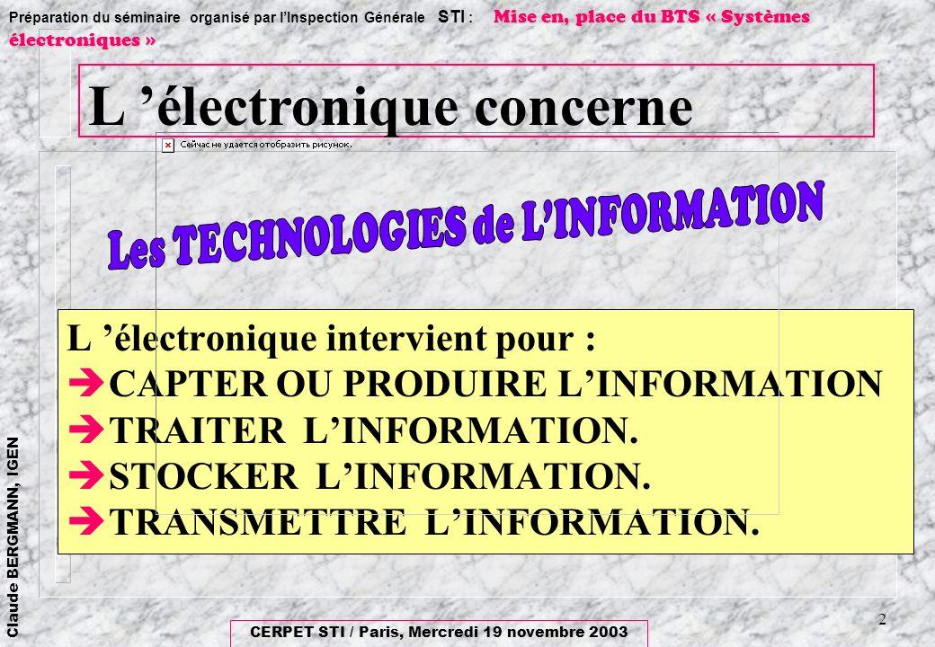CERPET STI / Paris, Mercredi 19 novembre 2003 Claude BERGMANN, IGEN Mise en, place du BTS « Systèmes électroniques » Préparation du séminaire organisé par lInspection Générale STI : Mise en, place du BTS « Systèmes électroniques » 13 Règlement dexamen E1 : Expression Française:U1 E2 : Mathématiques U2 E3 : Anglais U3 E4 : Étude dun système technique - Électronique U 4.1 - Physique appliquée U 4.2 E5 : Intervention sur système technique U5 E6 : Épreuve professionnelle de synthèse - Stage en entreprise U 6.1 - Projet technique U 6.2 EF1 : Langue vivante étrangère