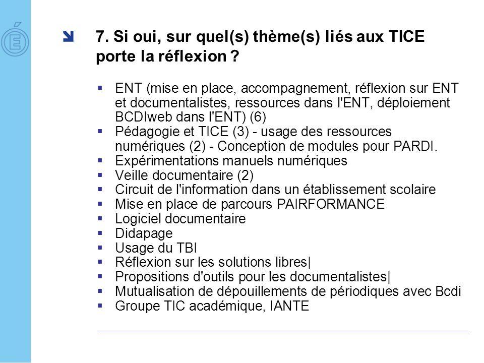 7. Si oui, sur quel(s) thème(s) liés aux TICE porte la réflexion ? ENT (mise en place, accompagnement, réflexion sur ENT et documentalistes, ressource