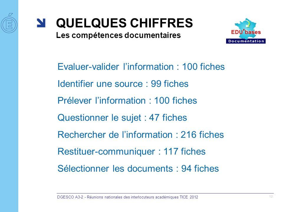 DGESCO A3-2 - Réunions nationales des interlocuteurs académiques TICE 2012 12 QUELQUES CHIFFRES Les compétences documentaires Evaluer-valider linforma