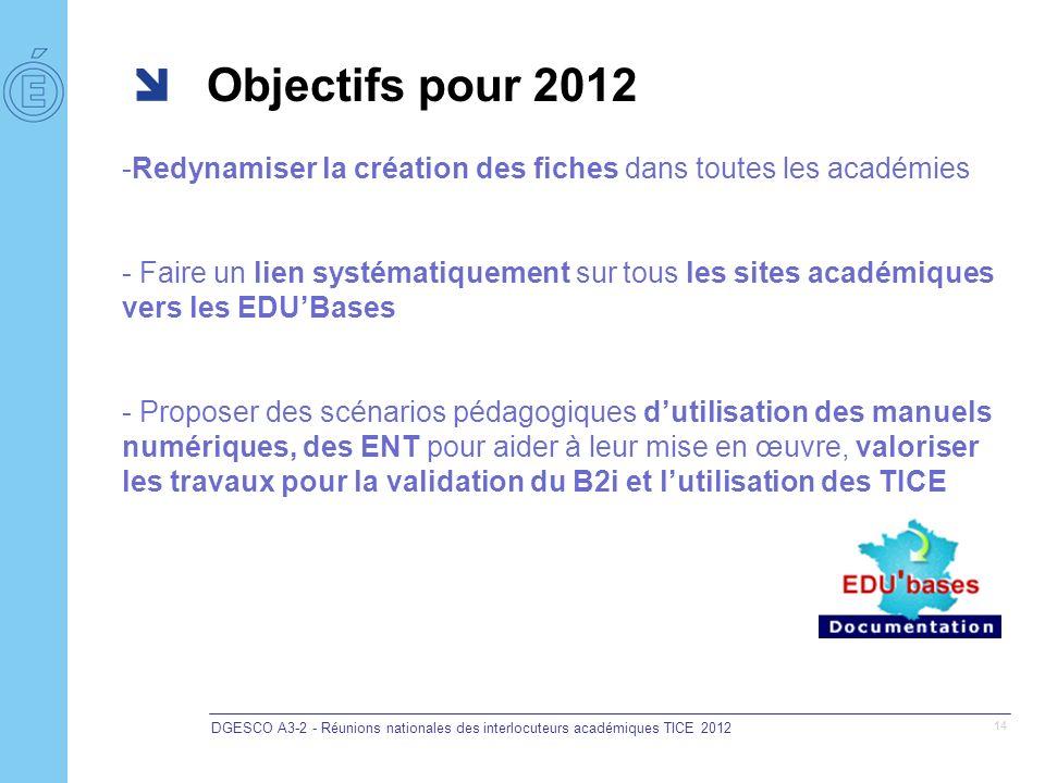 DGESCO A3-2 - Réunions nationales des interlocuteurs académiques TICE 2012 14 Objectifs pour 2012 -Redynamiser la création des fiches dans toutes les